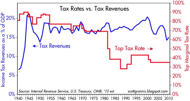 rita ohio tax rates