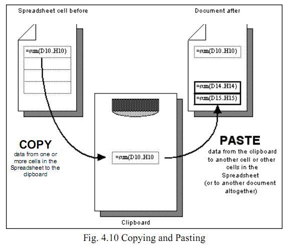 School Of Computer Basic: Excel Part 1