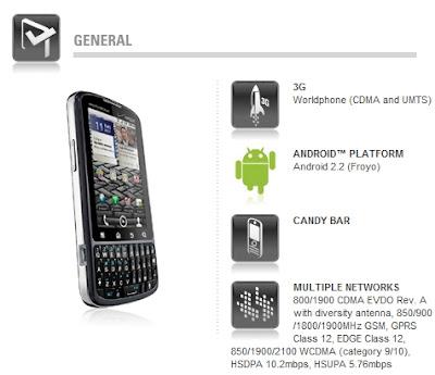Worldwide Tech & Science: Motorola Droid Pro: Key Features