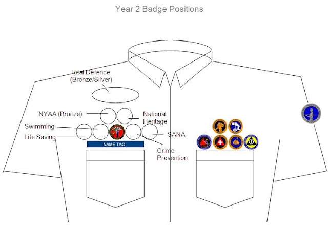 EVG NCDCC: Badge Positions