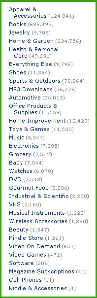 Amazon search for green
