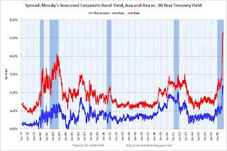 Diffusione e della tesoreria aziendale