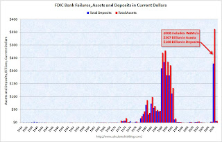 FDIC Bank Losses