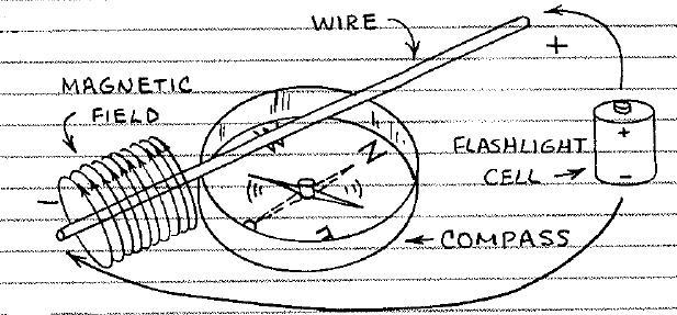 tech2play: Simple Basic Electronics (part 3)