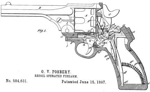 Homemade Defense: Rare Weapons- Webley Fosbery