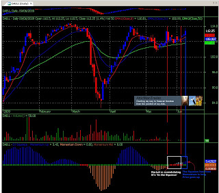 AtticManTrader: Analysis of the squeeze indicator