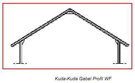 kuda baja ringan bentang 15 m bentuk konstruksi berdasar lebar ...