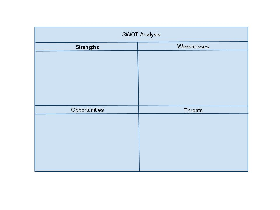 Work of a Business University Student: Example of a SWOT Analysis