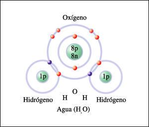 Agua De Donde Para Que Y De Quien Estructura Molecular