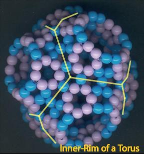 THE BEADED MOLECULES 串珠分子模型的美妙世界: Schwartzite and