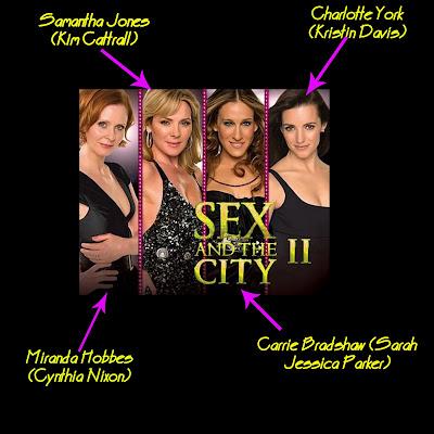 nombre de los personajes de sex in the city in Hartford