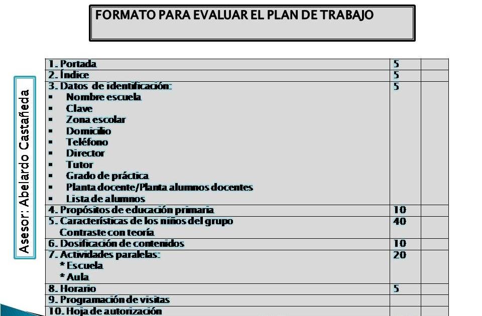 Licenciatura en Educación FORMATO PARA EVALUAR EL PLAN DE TRABAJO