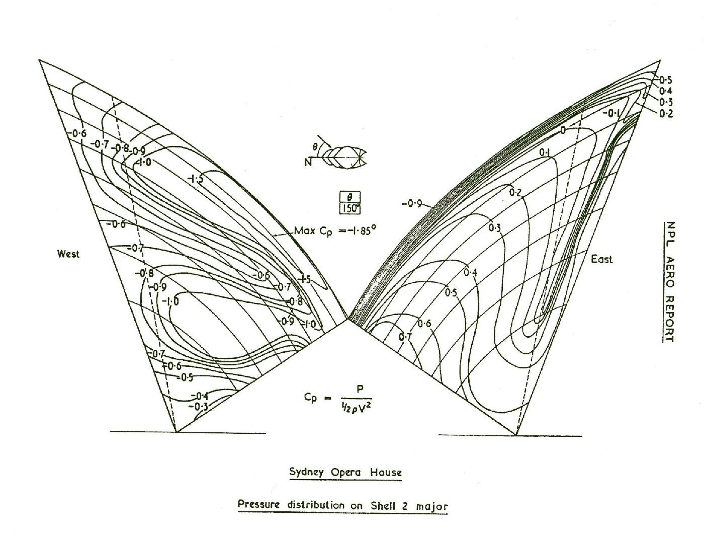 transformer wire diagram lennox control board
