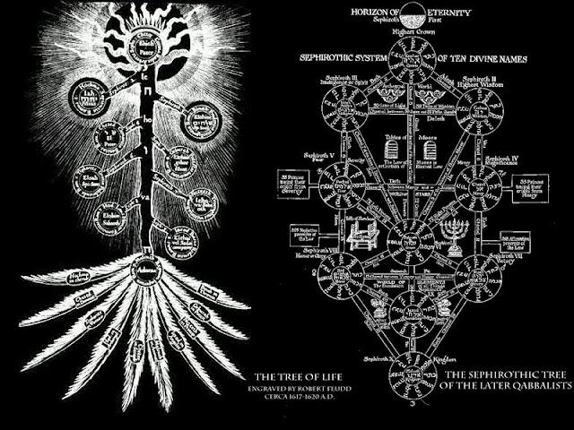 Resultado de imagem para ORIGEM E EVOLUÇÃO DA CABALA