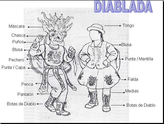 Dibujo De Chilena Para Colorear: BAILES DE LA TIRANA