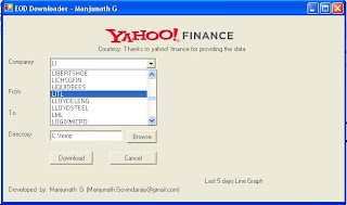 Manjunath G: Historical Stock EOD Downloader (from Yahoo finance)