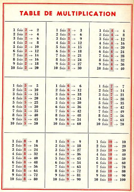 2012 2013 journal de classe cours pr paratoire n ris les for Tableau de table de multiplication