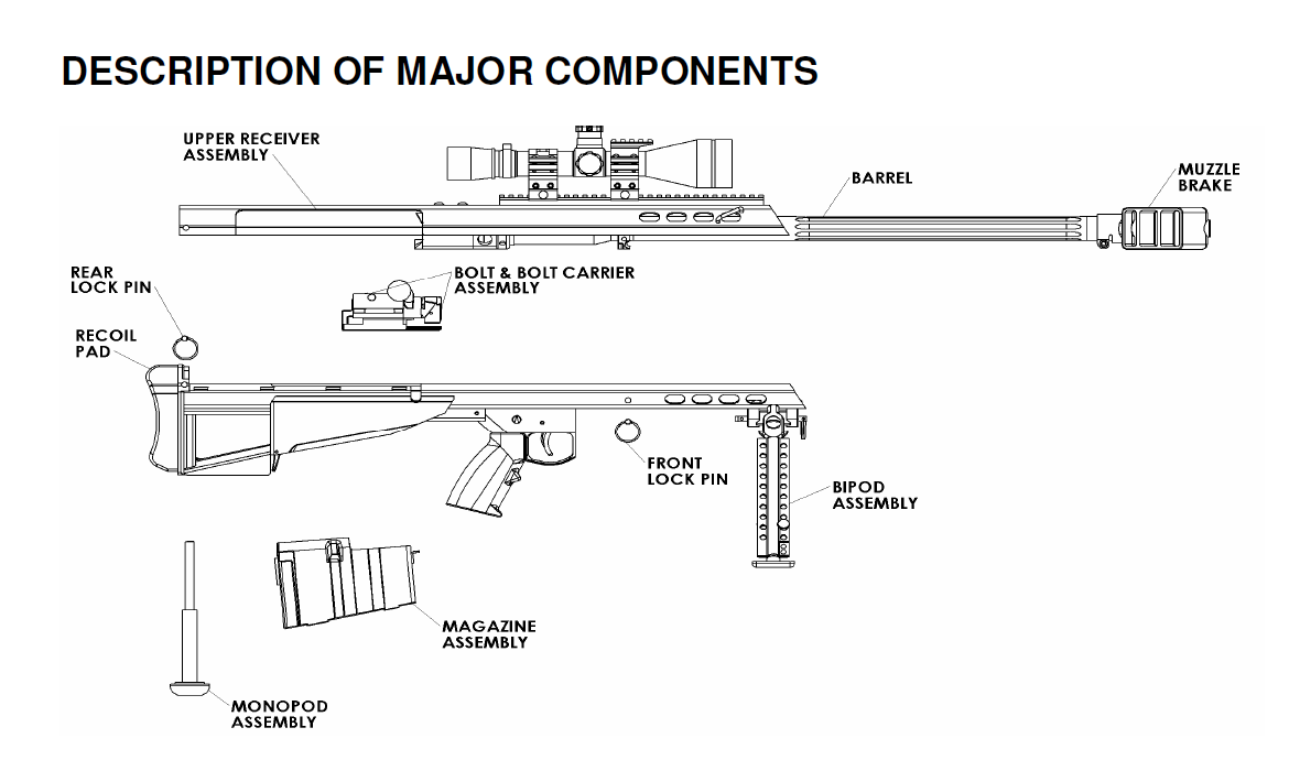 The Barrett M95 Project: Step 1: Research, research, research