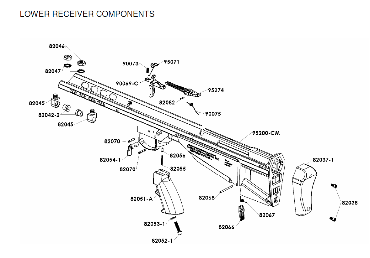 The Barrett M95 Project Step 1 Research Research Research