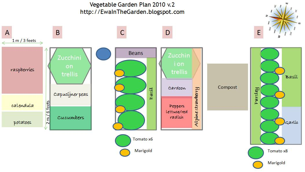 Ewa in the Garden Vegetable Garden Plan 2010 revised – Container Vegetable Gardening Plans