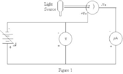 VTU Engineering Physics PracticalLab 9Determination of