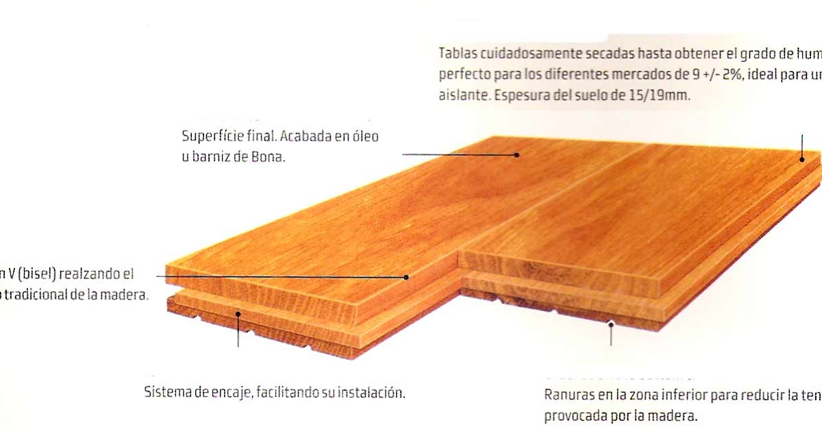 Suelos de tarima maciza barnizada tabla janka de dureza de - Limpieza de madera barnizada ...