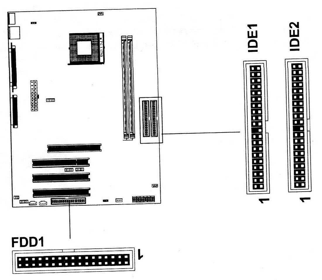 Computer Mainboard: Connectors