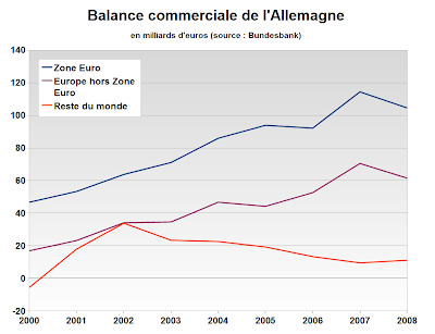 Ratio Valeur Fond De Commerce Caf Ef Bf Bd Bar Restaurant