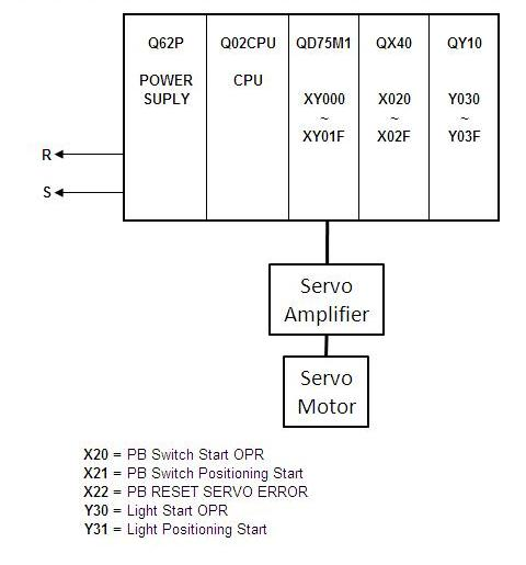 PLC+for+servo+motor servo wiring diagram mitsubishi qx40 wiring diagram at creativeand.co