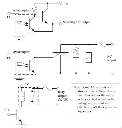 plc circuit diagram, circuit diagram