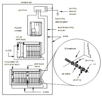 3 phase outlet wiring diagram with 115 Volt Wiring Diagram on Switch Wiring Using Nm Cable in addition Wiring Diagram For Backup Generator likewise Fuel Pump Location 2003 Dodge Stratus further 110 Breaker Box Wiring Diagram furthermore 240 Volt Plug Wiring Diagram.