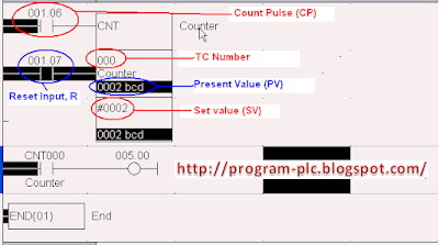 How to Work Counter plc Omron scan 5