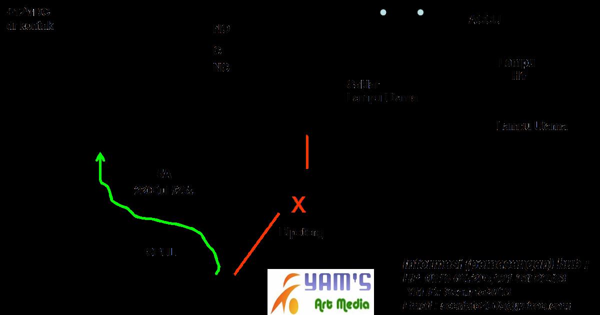 Gambar Rangkaian Lampu Kepala Arus Dc