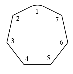 Document Geek: A Designer's Guide to Understanding Polygon