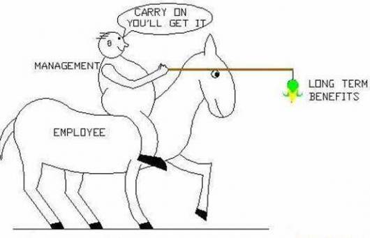 the management employee relationship in workplace