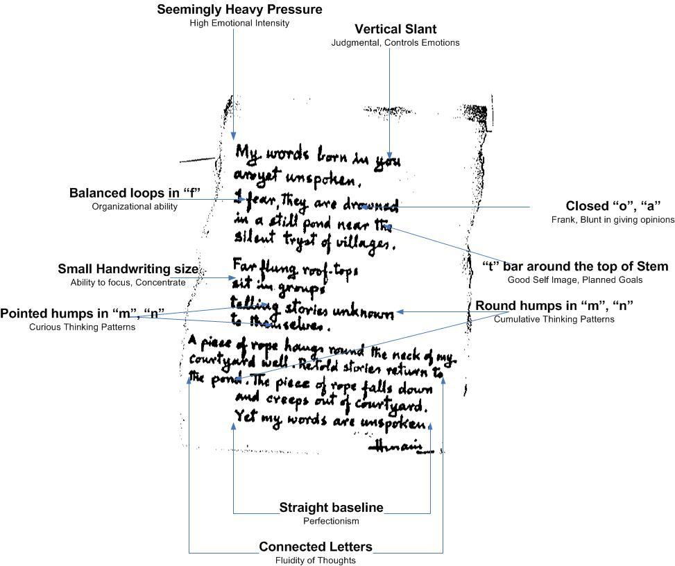 handwriting and personality wiki