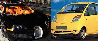 Carro mais barato do mundo X Carro mais caro do mundo