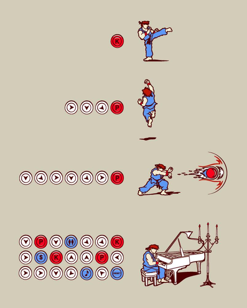 Golpe especial do Ryu