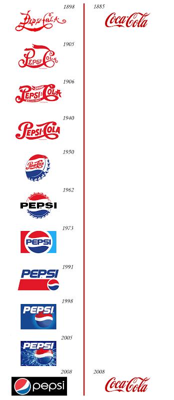 Pepsi x Coca-Cola