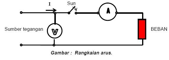 Contoh Makalah Fisika Rangkaian Arus Searah Kumpulan Judul Skripsi Teknik Elektro << Contoh Skripsi 2015 572 X 205 183; 13 Kb 183; Jpeg Adanya Sumber Tegangan