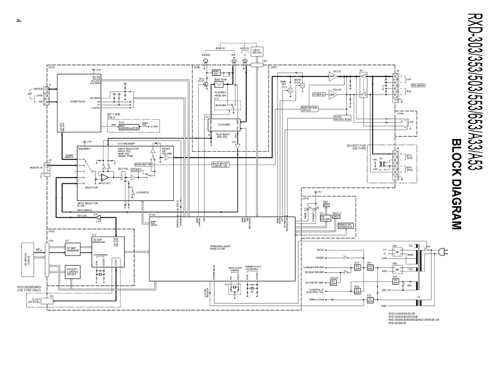 Schematic Electronics: KENWOOD RXD-303/353/503/553/653/A33/A53