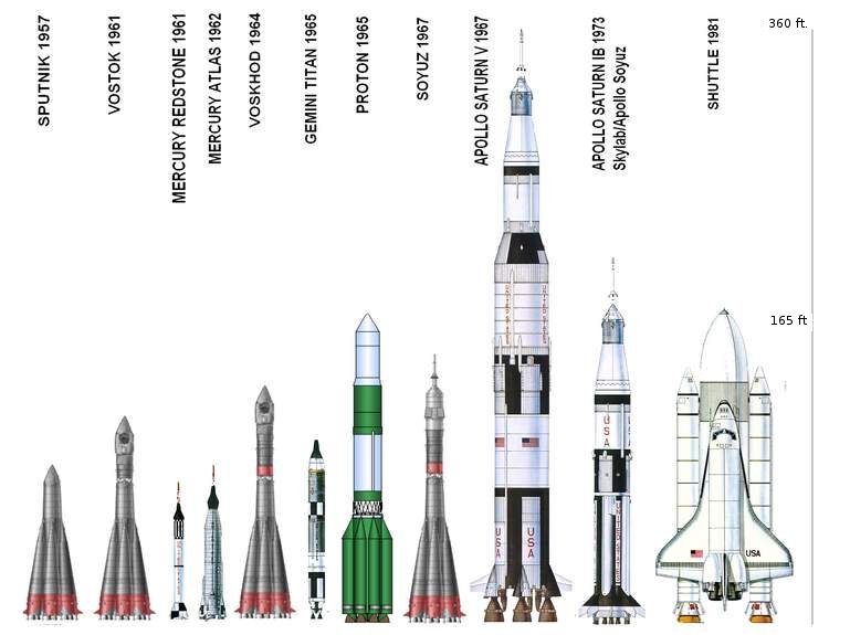 space shuttle compared to orion - photo #14