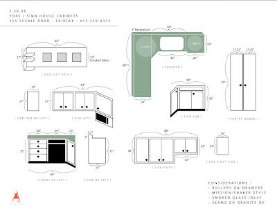 brainblaze advertising: Kitchen Cabis Diagram