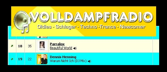 Parralox - Beautiful World climbs to #18 on Official German Radio Charts