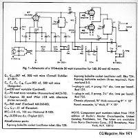 Cq Cq Cq De W0vlz A Style Transmitter