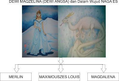 Dewi Angsa