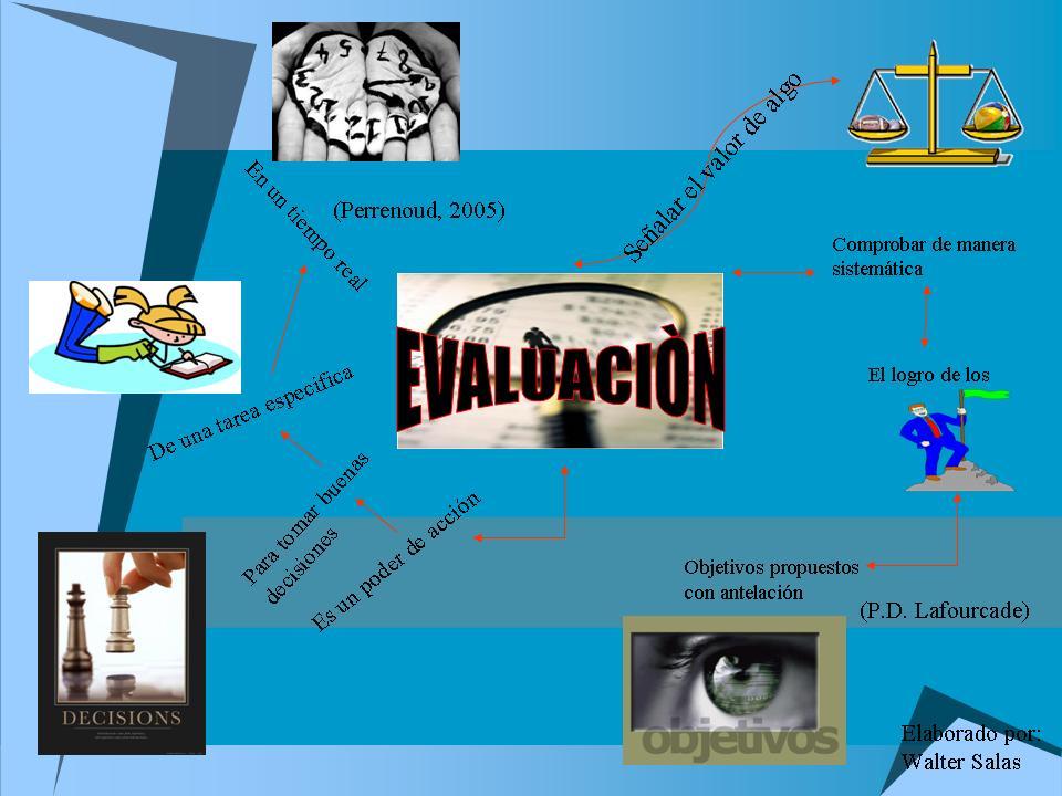 blog de walter salas definiciones de evaluacion