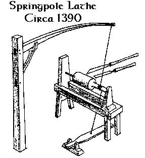 From the Desk of Murray Lincoln: Mark's Spring Pole Lathe