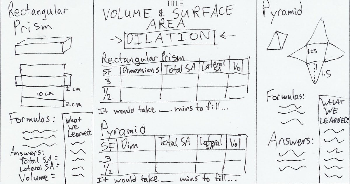 I Want to Teach Forever: Project Idea: Measurement, Volume