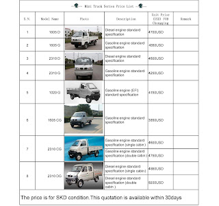used2machine=goldwhite#163 com: Mini truck assemble plant / Cars